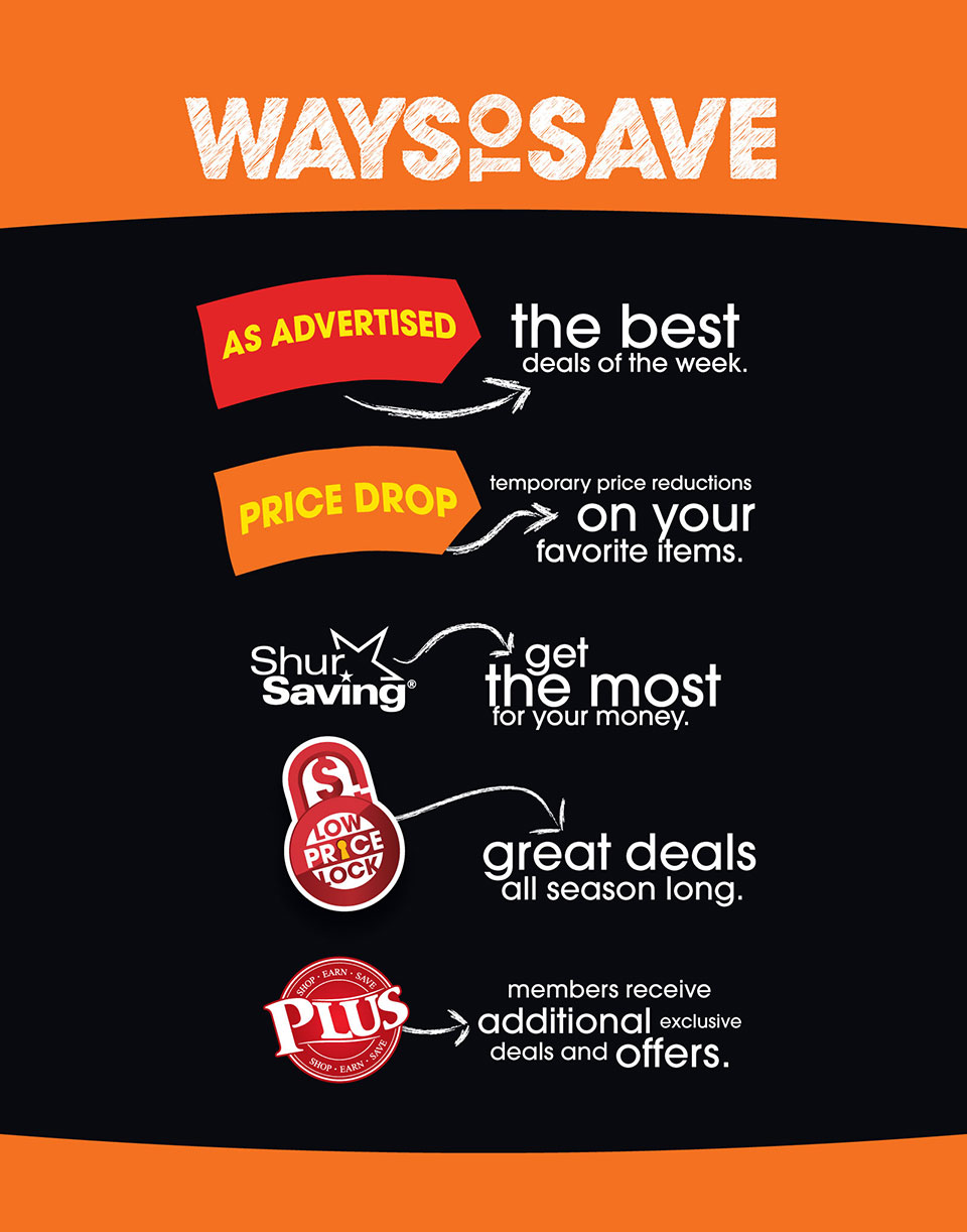 Five Ways to Save